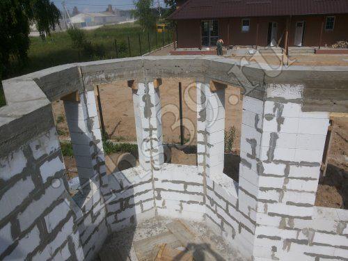 работы по возведению стен из газосиликата